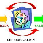 Señalizacion